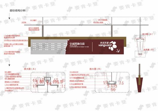 商场吊牌灯箱结构分析设计