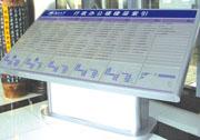 南昌大学楼层总索引牌万博manbetx手机端登录