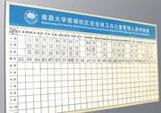 南昌大学学校考核表标示牌万博manbetx手机端登录
