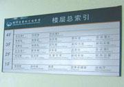 郑州中学学校楼层索引牌万博manbetx手机端登录