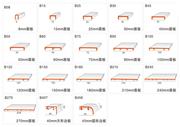 铝合金面板系列万博体育max手机注册材料