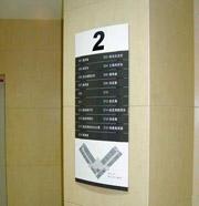 楼层科室分布水牌万博manbetx手机端登录